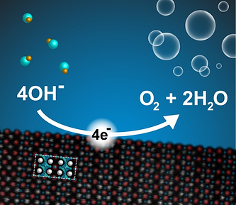 Схематическое представление реакции электролиза воды