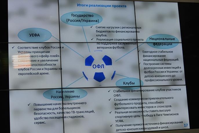 Итоги реализации проекта ОФЛ