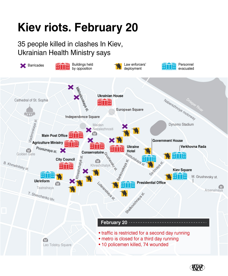 Kiev riots. February 20