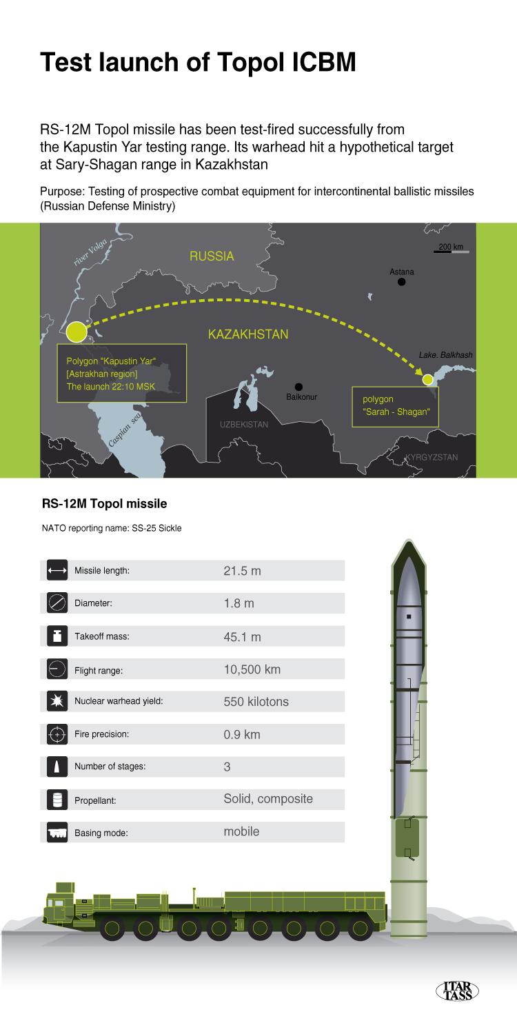Test launch of Topol ICBM