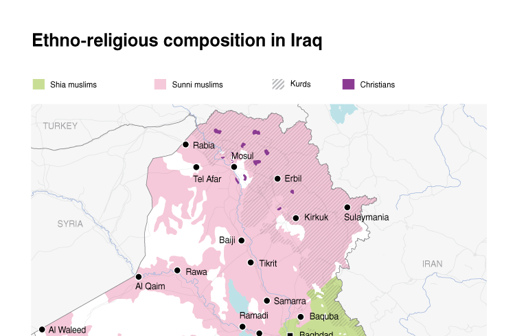 Ethno-religious composition in Iraq
