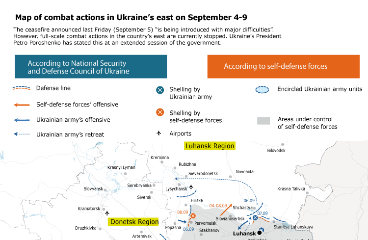 Map of combat actions in Ukraine's east on September 4-8