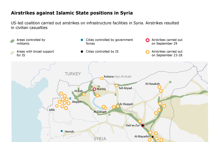 Airstrikes against Islamic State positions in Syria