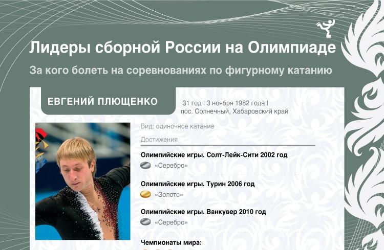 Лидеры сборной России на Олимпиаде
