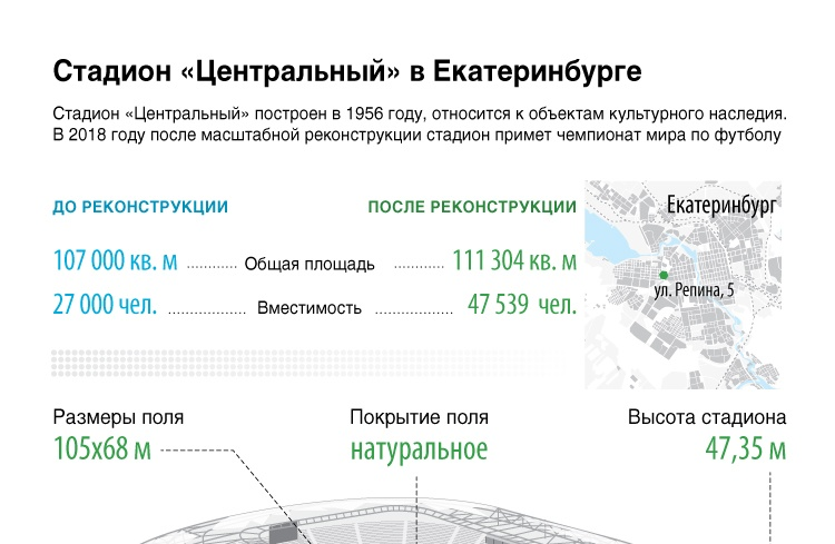 """Стадион """"Центральный"""" в Екатеринбурге"""