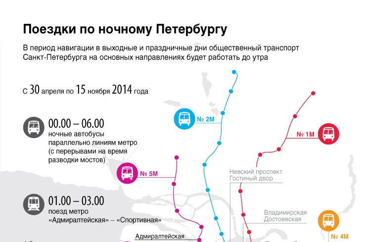 Поездки по ночному Петербургу