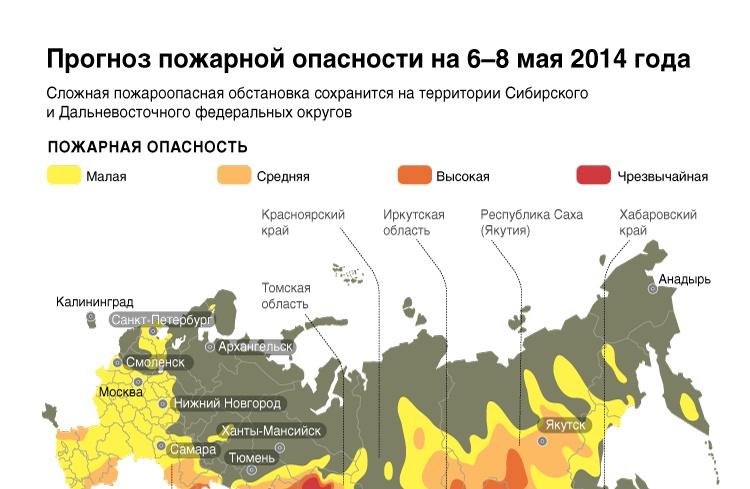 Прогноз пожарной опасности на 6–8 мая 2014 года