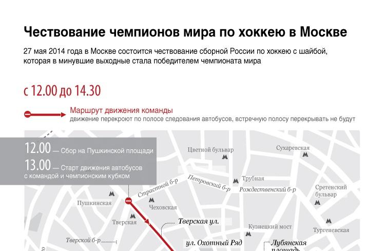 Чествование чемпионов мира по хоккею в Москве