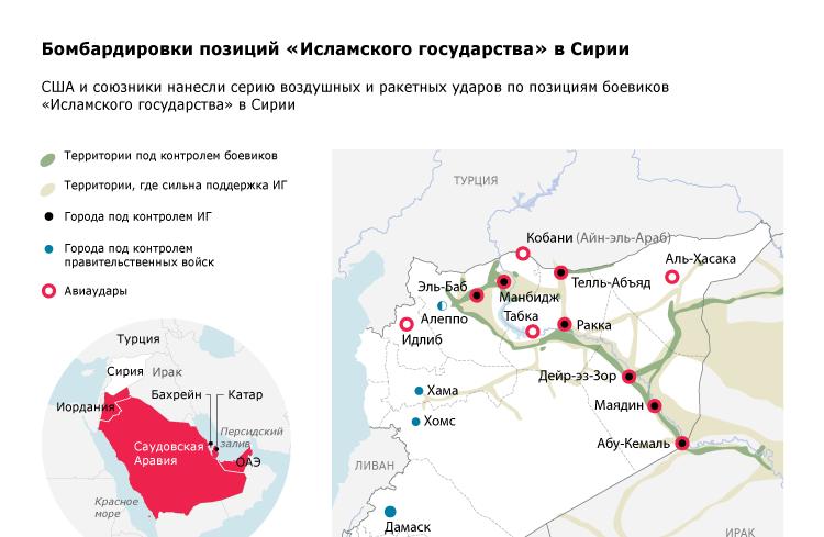 Бомбардировки позиций «Исламского государства» в Сирии