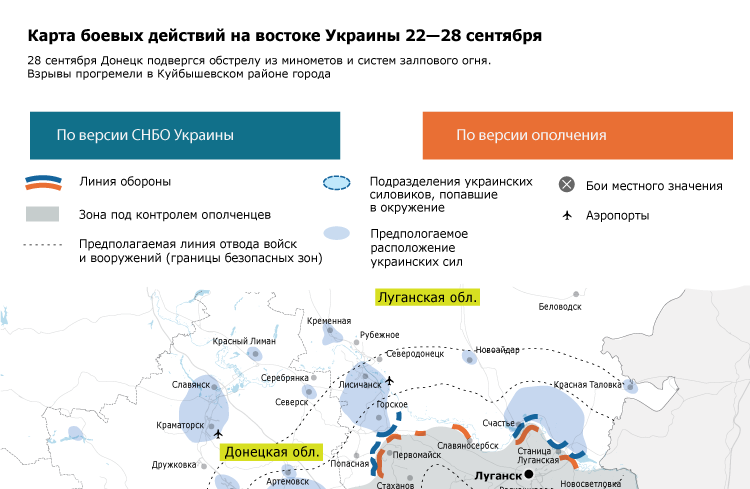 Карта боевых действий на востоке Украины 22-28 сентября