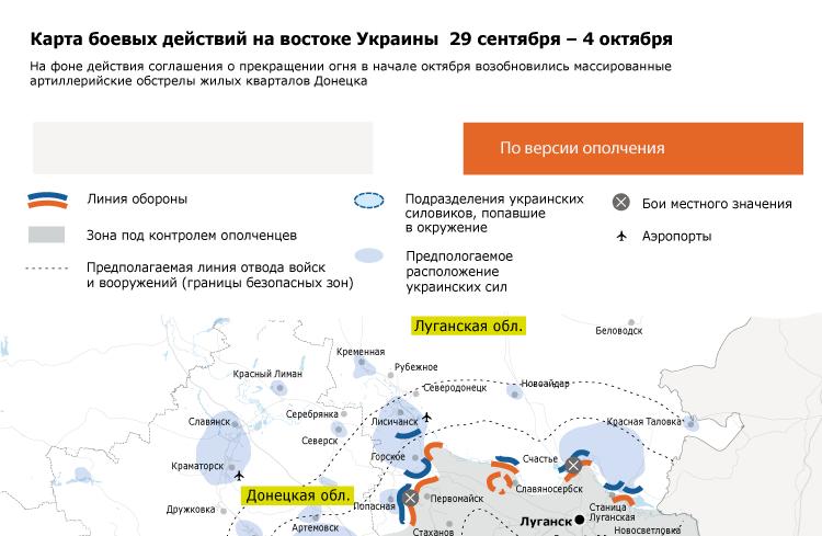 Карта боевых действий на востоке Украины 29 сентября – 4 октября