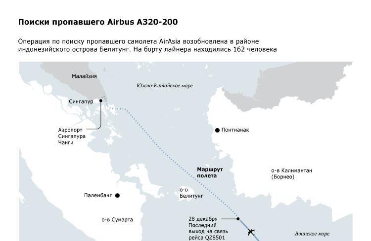 Поиски пропавшего Airbus А320-200