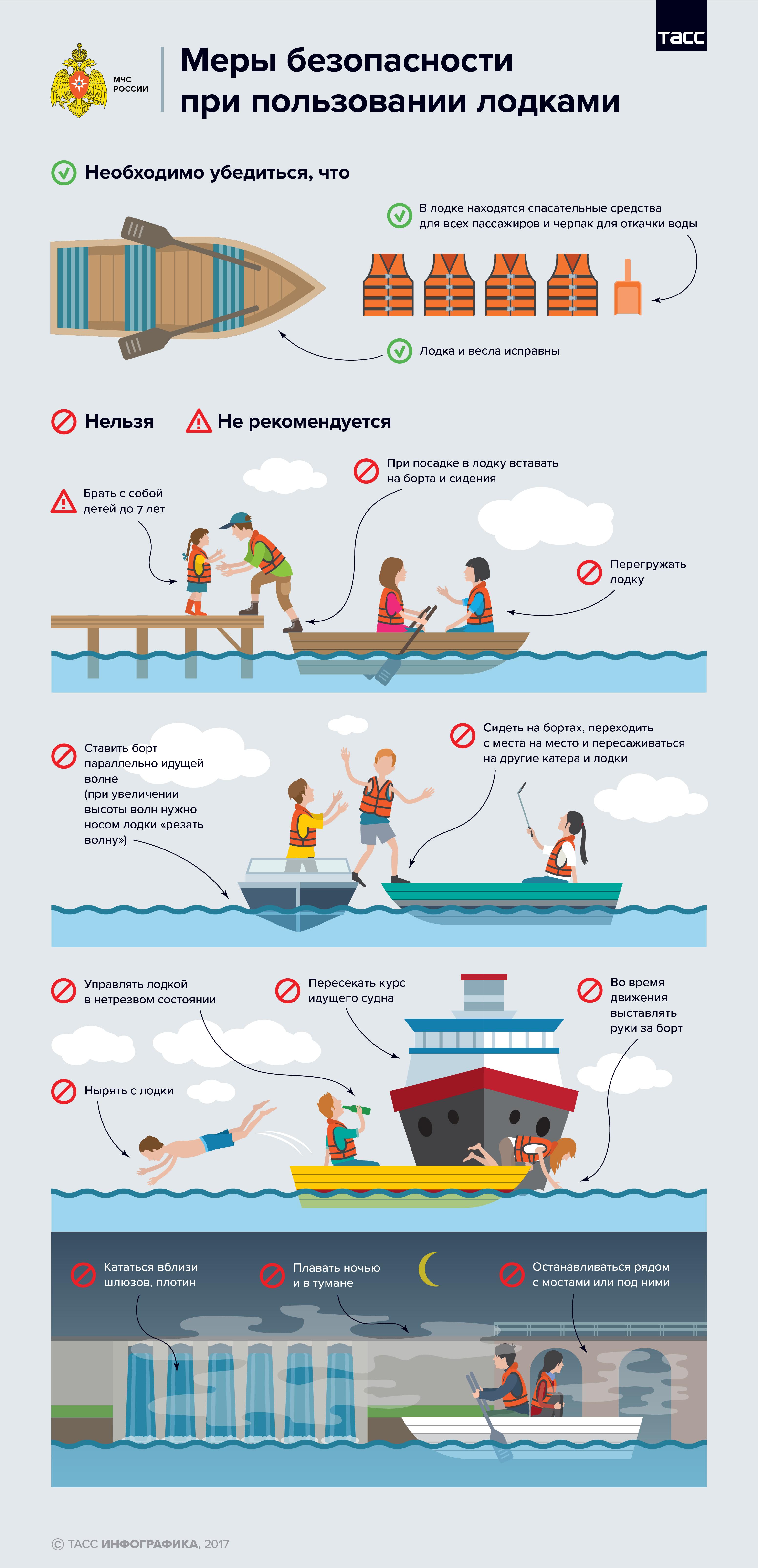 Меры безопасности при пользовании лодками