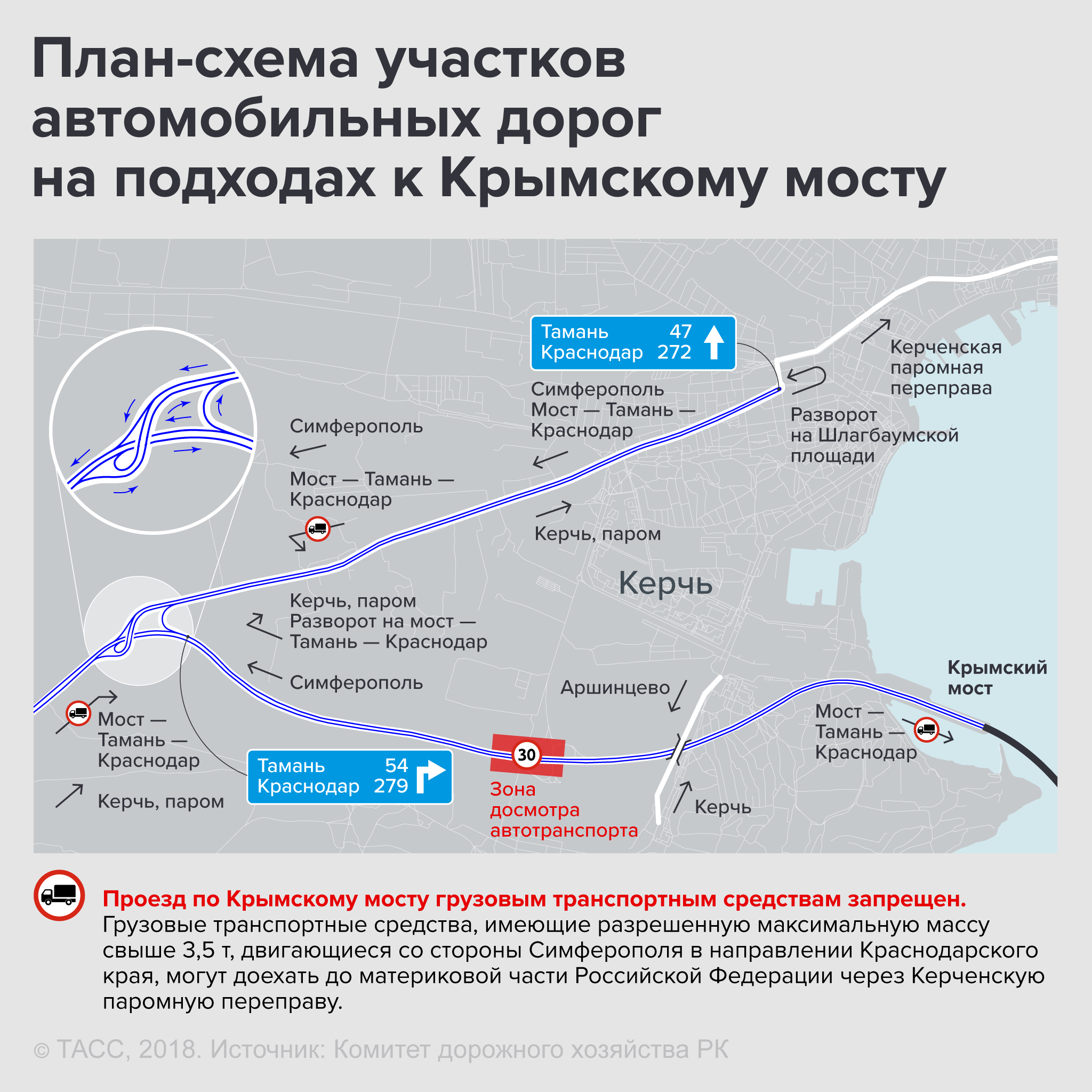 Схема движения автомобилей на подъезде к Крымскому мосту