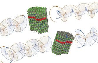 Модели правовращающих и левовращающих квантовых точек, использованных в эксперименте