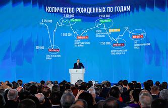 Президент РФ Владимир Путин во время выступления с ежегодным посланием к Федеральному собранию РФ