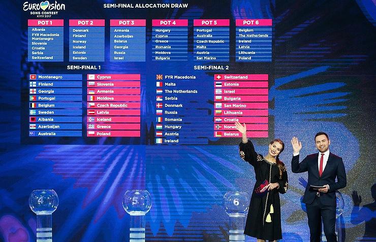 Eurovision-2017 semi-final allocation draw