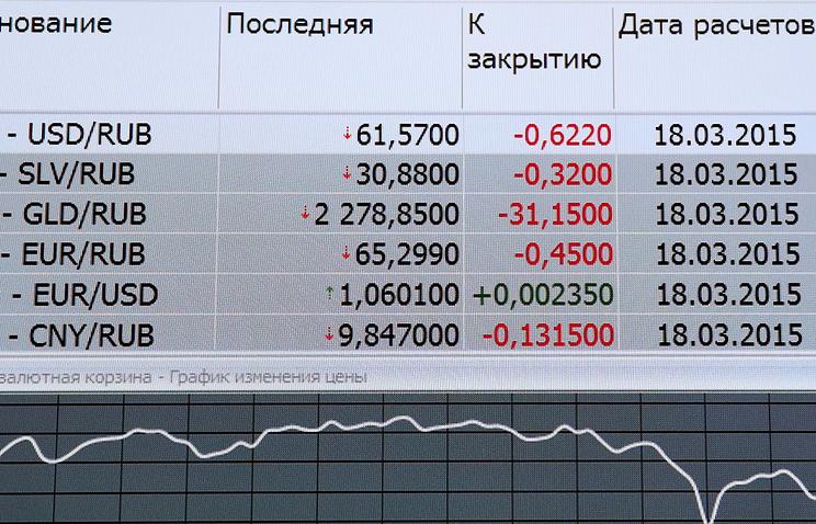 """Торги фьючерсом на курс """"юань-рубль"""" на Московской бирже"""