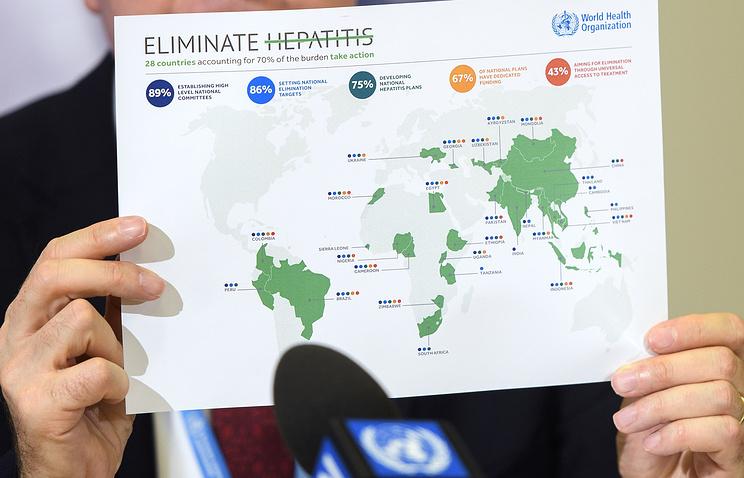 Всемирный день борьбы сгепатитом 28июля