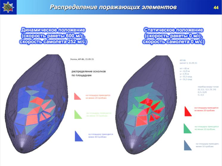 https://cdn2.tass.ru/width/746_f4e82b2e/tass/m2/uploads/i/20151013/4107628.png